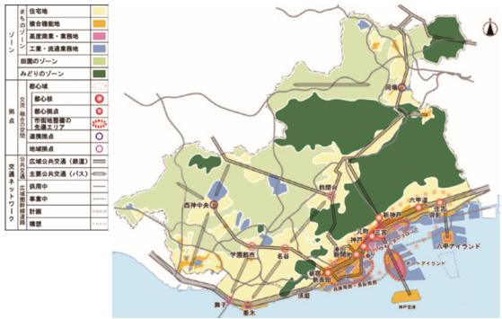 神戸スマート都市づくり計画
